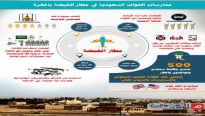 ممارسات القوات السعودية في مطار الغيضة بالمهرة