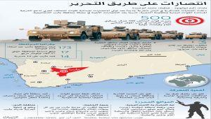 الصحافة الخليجية: مأرب مقبرة الانقلابيين