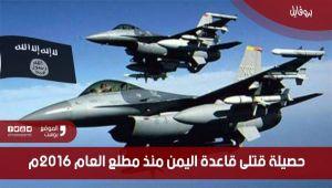 """""""الموقع بوست"""" يسرد تفاصيل الغارات الأمريكية ضد تنظيم القاعدة في اليمن خلال العام 2016"""