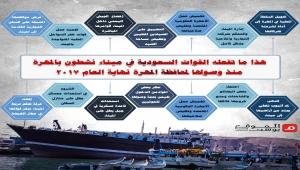 وصاية وتهميش واستحداثات عسكرية.. هذا ما تفعله القوات السعودية في ميناء نشطون بالمهرة (تحقيق 2-2)