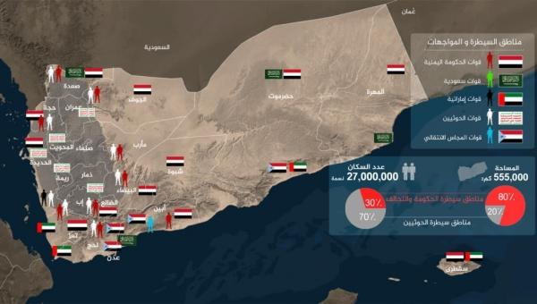 اليمن 2020 تعرف على خريطة سيطرة أطراف الصراع الموقع بوست