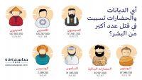 أي الديانات والحضارات تسببت في قتل عدد أكبر من البشر؟ (انفوجرافيك)