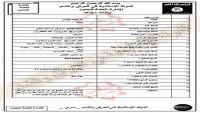 «داعش» يفقد «ذاكرته» ... وأسماء المتطوعين في صفوفه تصل الاستخبارات العالمية