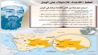 وثائق تكشف أن ابن لادن عارض إسقاط علي عبد الله صالح واستبدال اليمن بأفغانستان