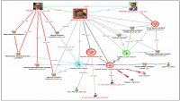 """""""الموقع بوست"""" ينفرد بنشر أبرز ما ورد في تقرير فريق الخبراء التابع لمجلس الأمن عن اليمن"""