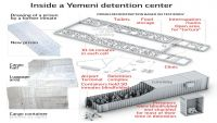 In Yemen's secret prisons, UAE tortures and US interrogates
