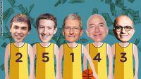 قيمة أكبر 5 شركات تكنولوجيا في العالم تبلغ 3 تريليون دولار