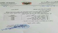 الحوثيون يطبقون سيطرتهم على شركة يمن موبايل والحكومة الشرعية تخذل قيادة الشركة (وثيقة)