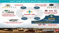 تحقيق حصري للموقع بوست يكشف قصة وصول السعودية إلى المهرة وتحويلها مطار الغيضة إلى قاعدة عسكرية - إنفوجرافيك (1-2)