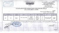 مليشيات الانتقالي تُحاصر اللجنة السعودية والحكومية في أبين وتمنع نقل قوة عسكرية إلى لحج