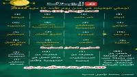 إحصائية رسمية تسجل 89 حالة وفاة في عدن اليوم الأحد جراء الحميات