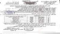 السعودية تجبر السلطات المحلية بالمهرة على تسمية المدارس بأسماء ومدن المملكة